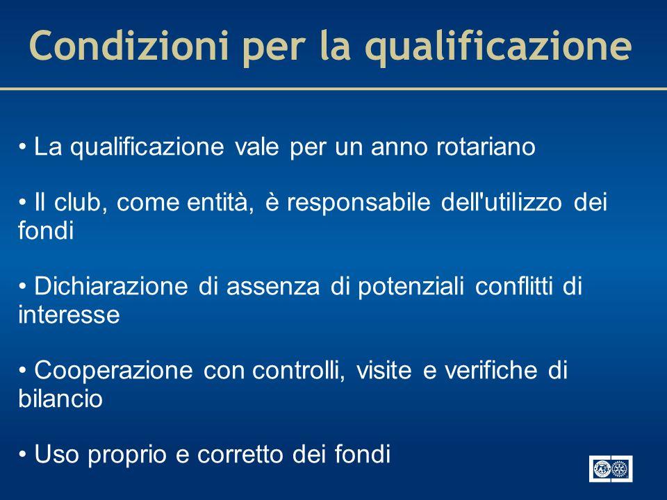 Condizioni per la qualificazione