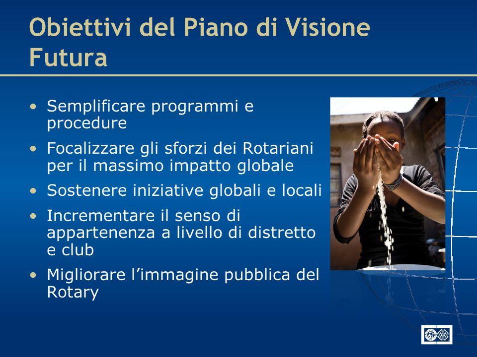 Obiettivi del Piano di Visione Futura