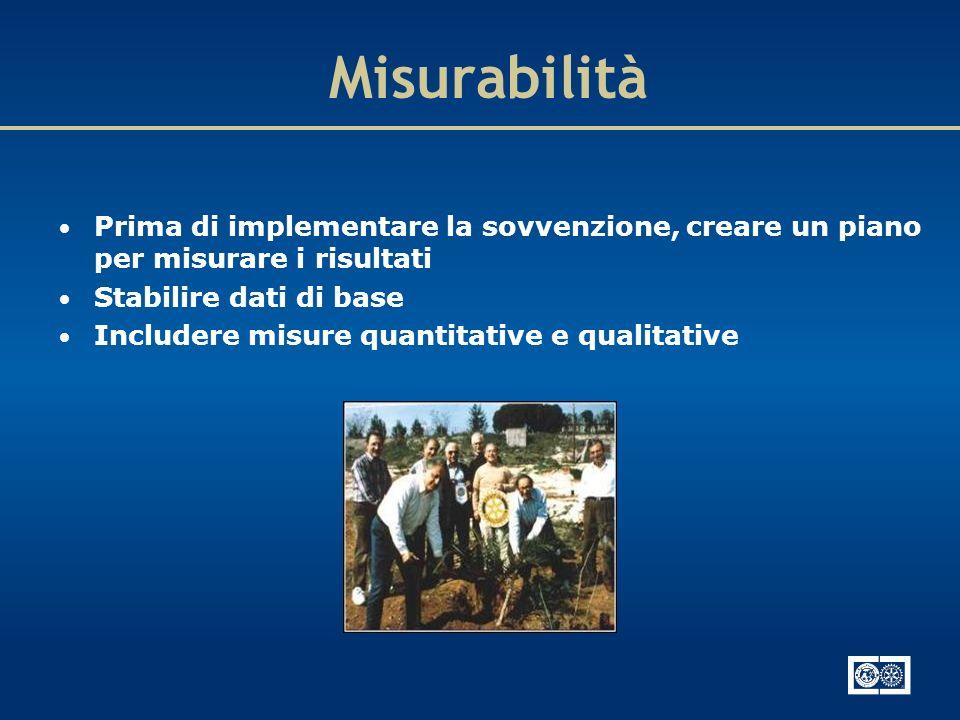 MisurabilitàPrima di implementare la sovvenzione, creare un piano per misurare i risultati. Stabilire dati di base.