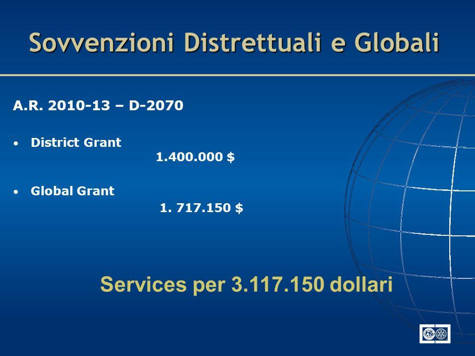 Sovvenzioni Distrettuali e Globali