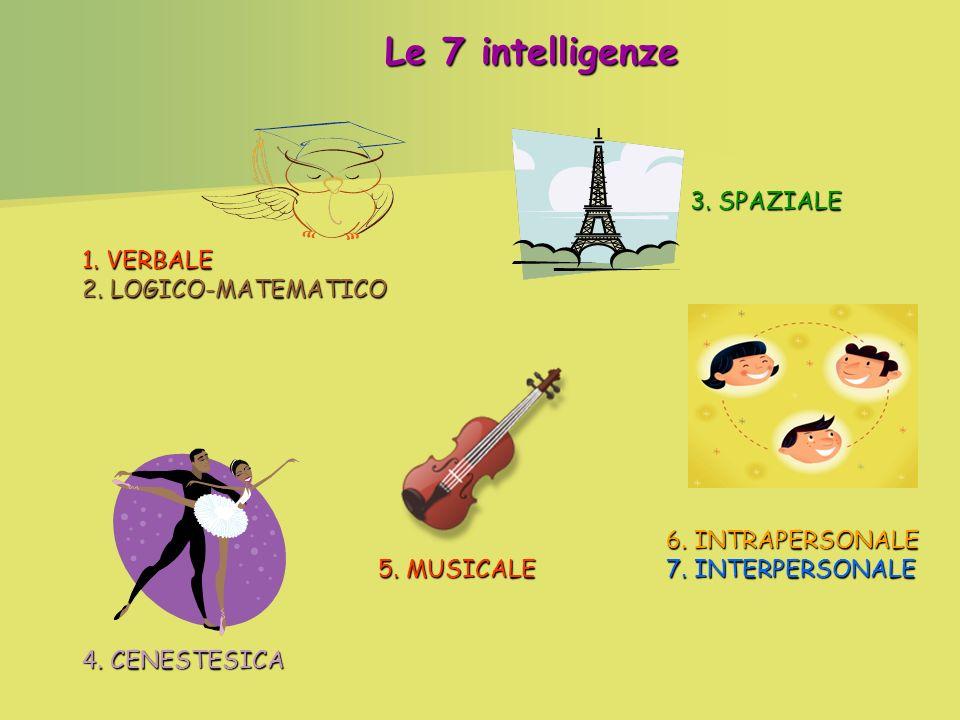 Le 7 intelligenze 3. SPAZIALE 1. VERBALE 2. LOGICO-MATEMATICO