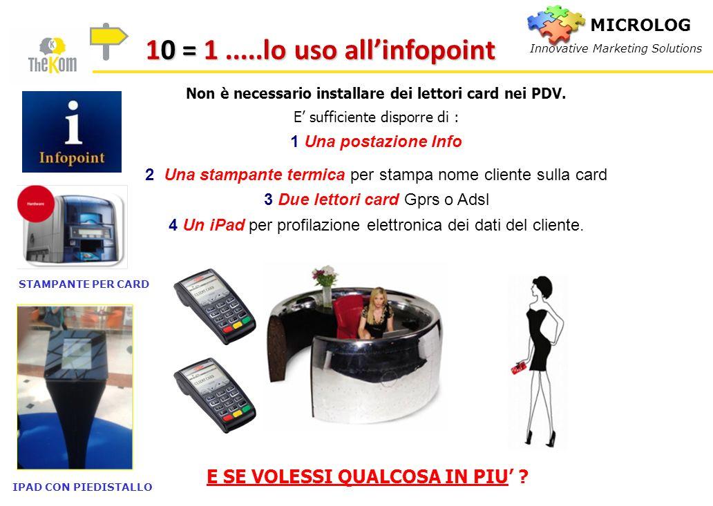 10 = 1 .....lo uso all'infopoint E SE VOLESSI QUALCOSA IN PIU'