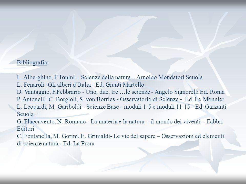 Bibliografia: L. Alberghino, F.Tonini – Scienze della natura – Arnoldo Mondatori Scuola. L. Fenaroli -Gli alberi d'Italia - Ed. Giunti Martello.