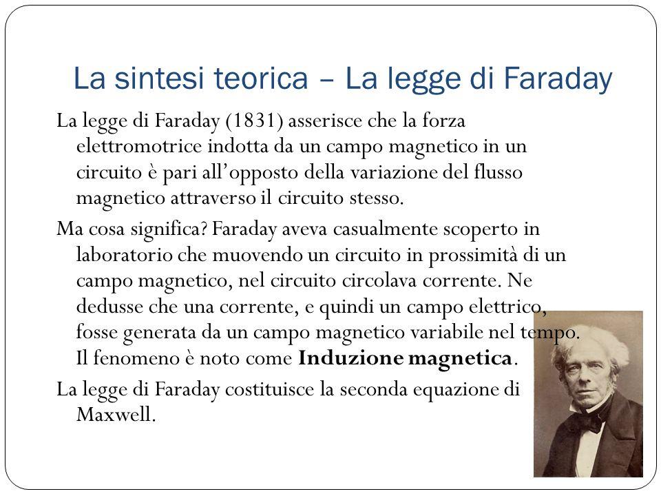 La sintesi teorica – La legge di Faraday
