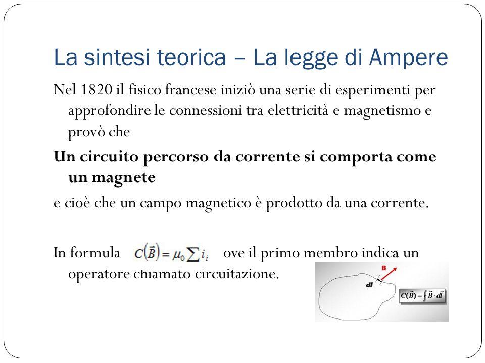 La sintesi teorica – La legge di Ampere