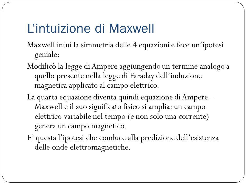 L'intuizione di Maxwell
