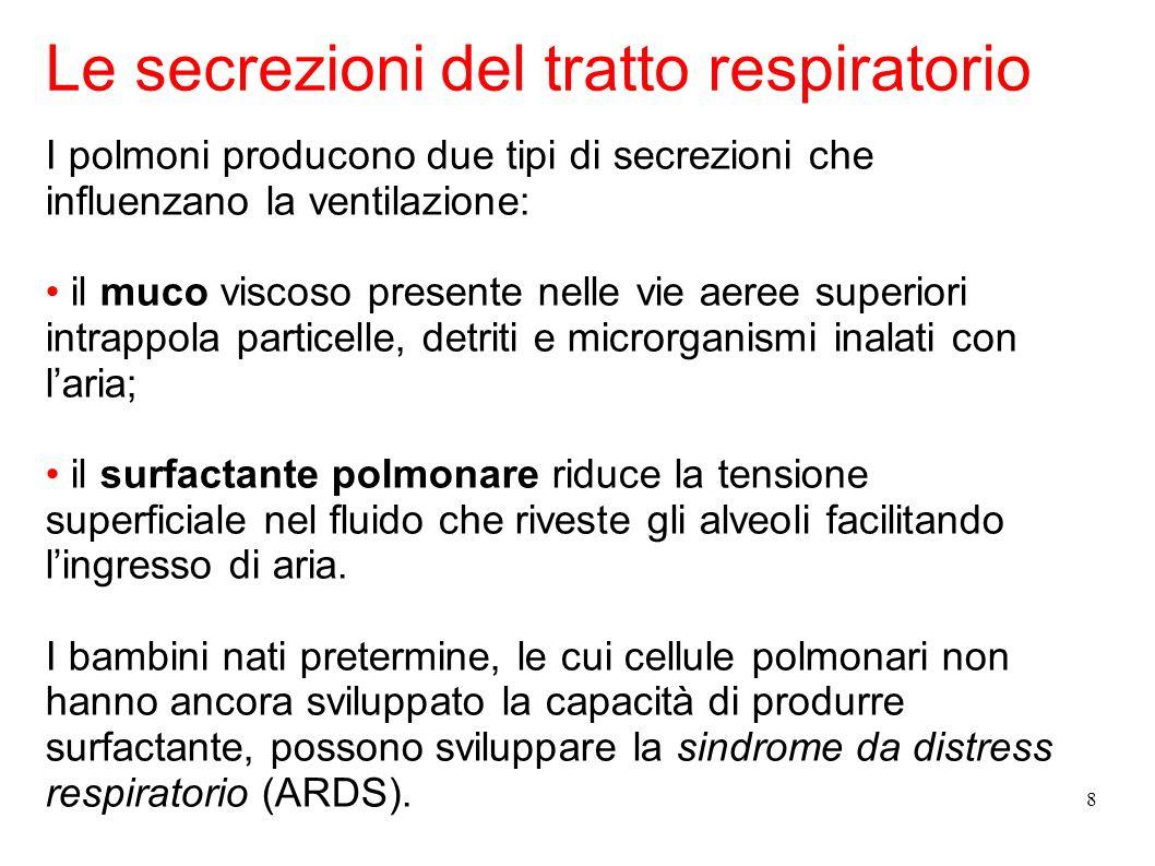 Le secrezioni del tratto respiratorio