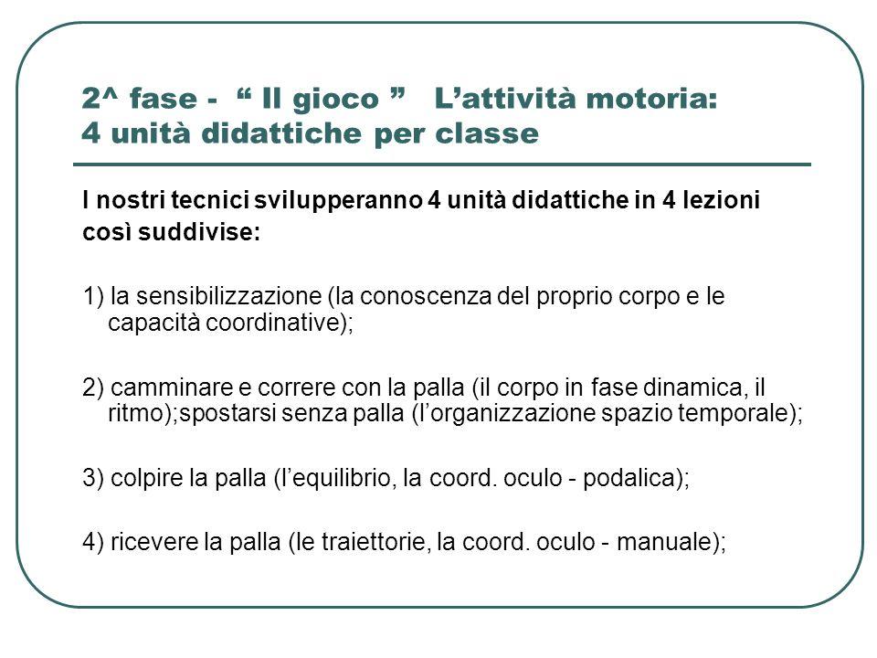 2^ fase - Il gioco L'attività motoria: 4 unità didattiche per classe