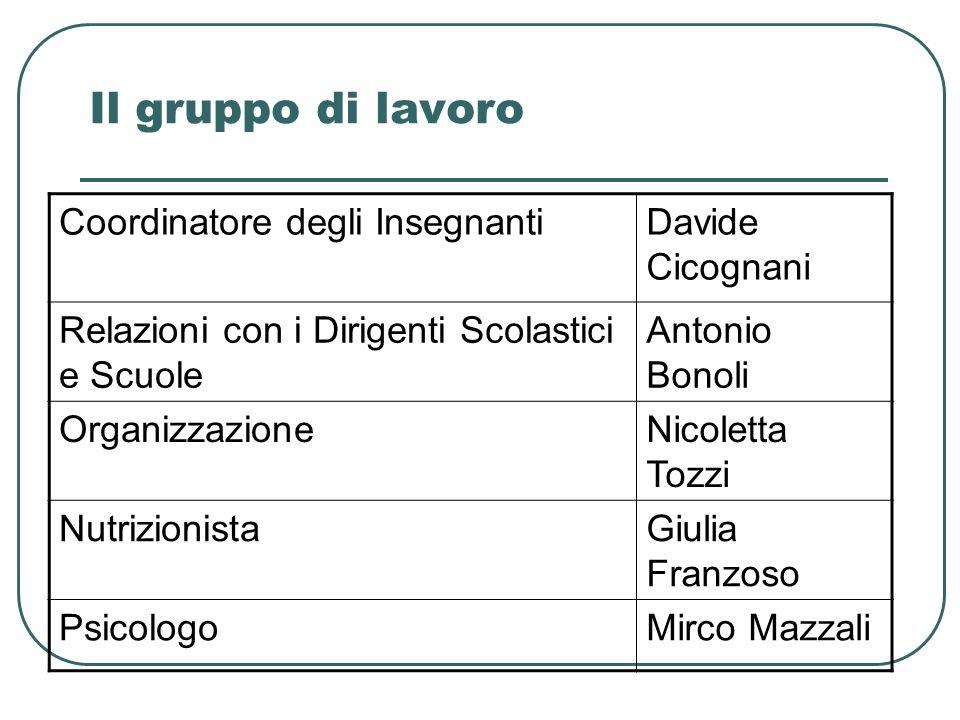 Il gruppo di lavoro Coordinatore degli Insegnanti Davide Cicognani