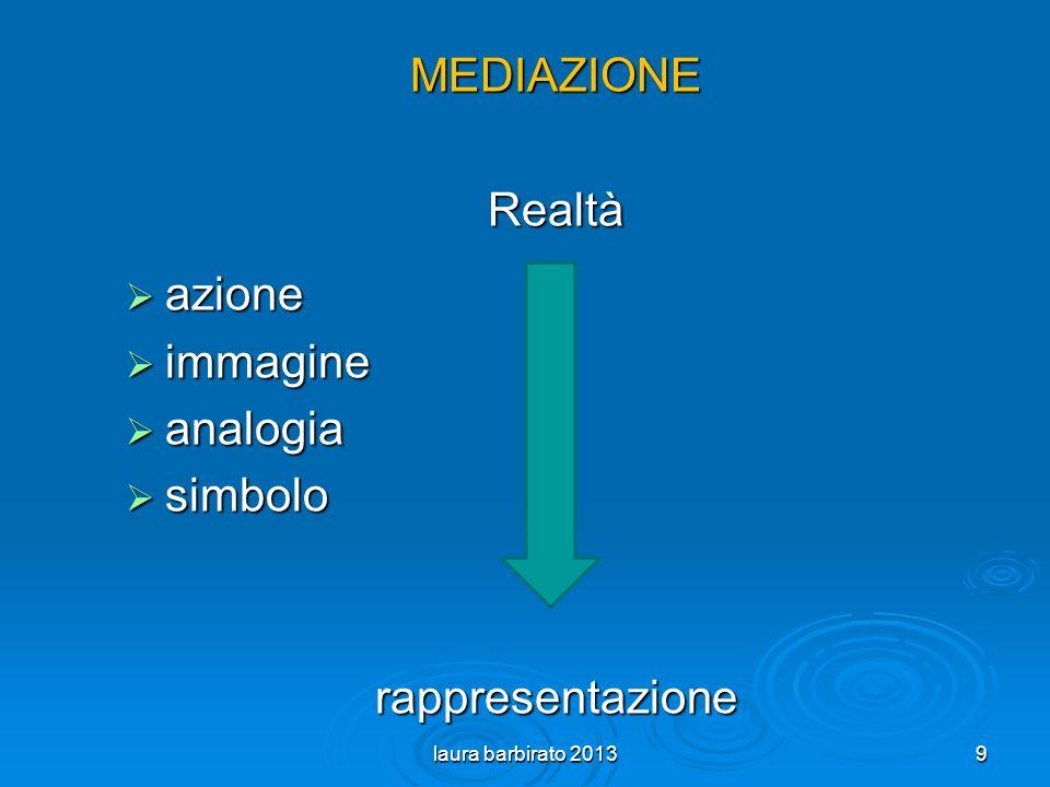 MEDIAZIONE Realtà azione immagine analogia simbolo rappresentazione