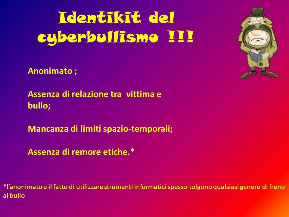 Identikit del cyberbullismo !!!