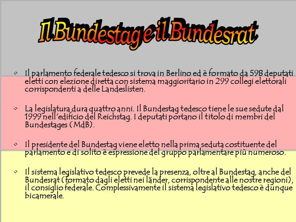 Il Bundestag e il Bundesrat