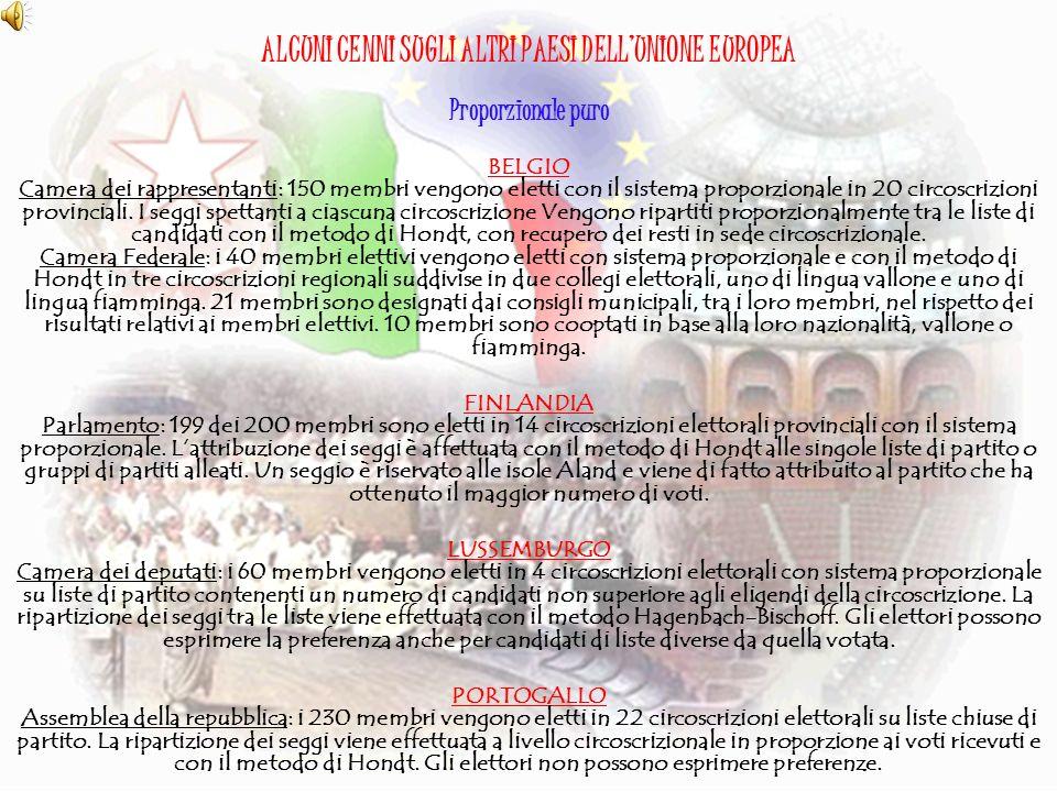 ALCUNI CENNI SUGLI ALTRI PAESI DELL'UNIONE EUROPEA