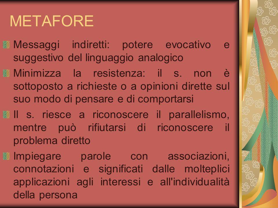 METAFORE Messaggi indiretti: potere evocativo e suggestivo del linguaggio analogico.