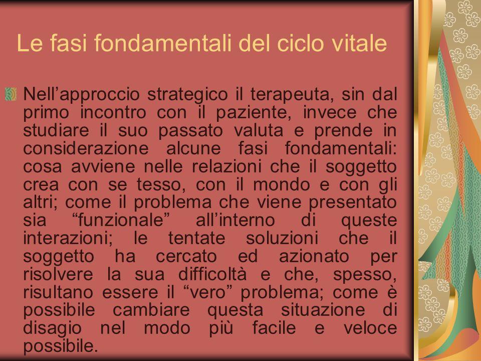 Le fasi fondamentali del ciclo vitale