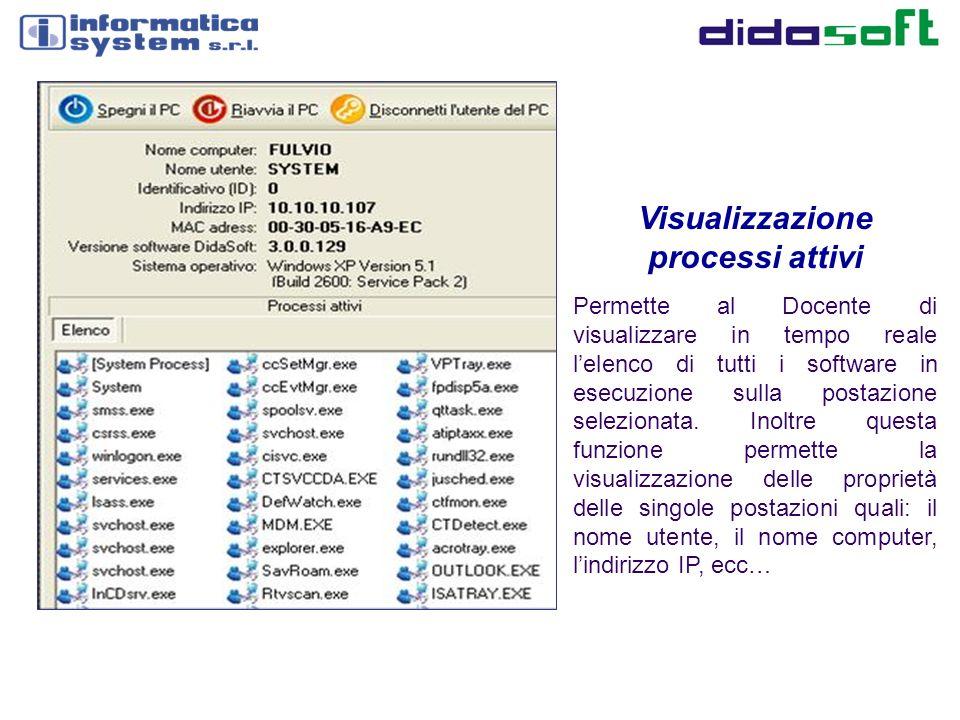 Visualizzazione processi attivi