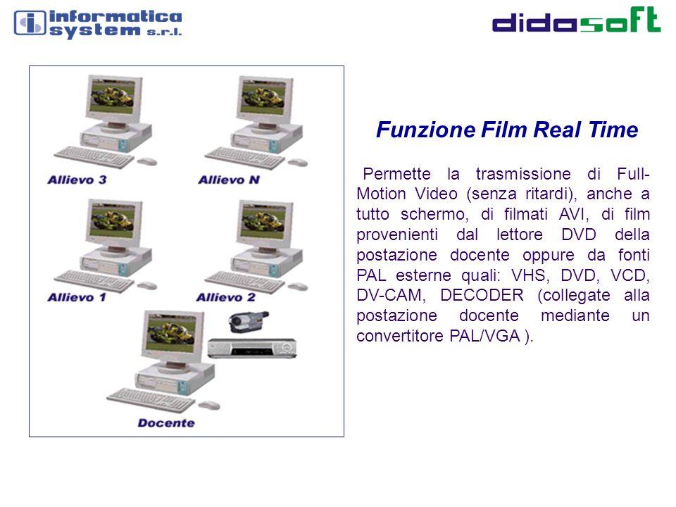 Funzione Film Real Time