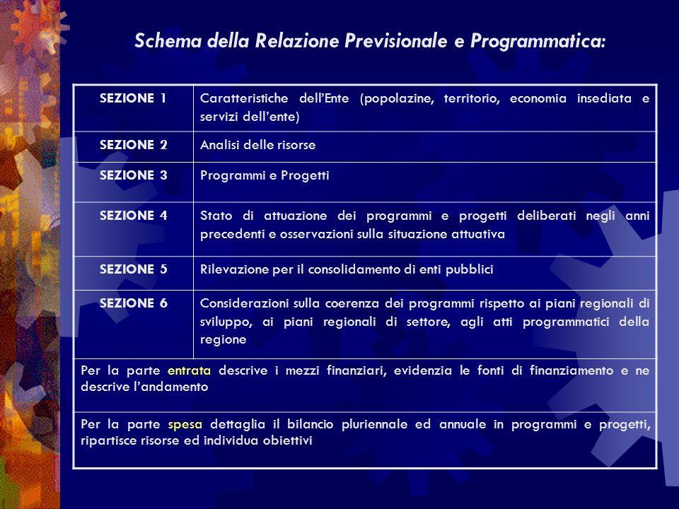 Schema della Relazione Previsionale e Programmatica:
