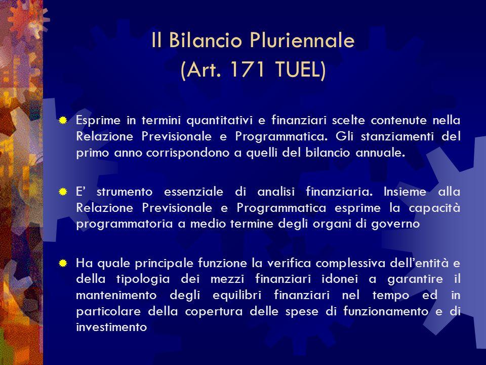 Il Bilancio Pluriennale (Art. 171 TUEL)