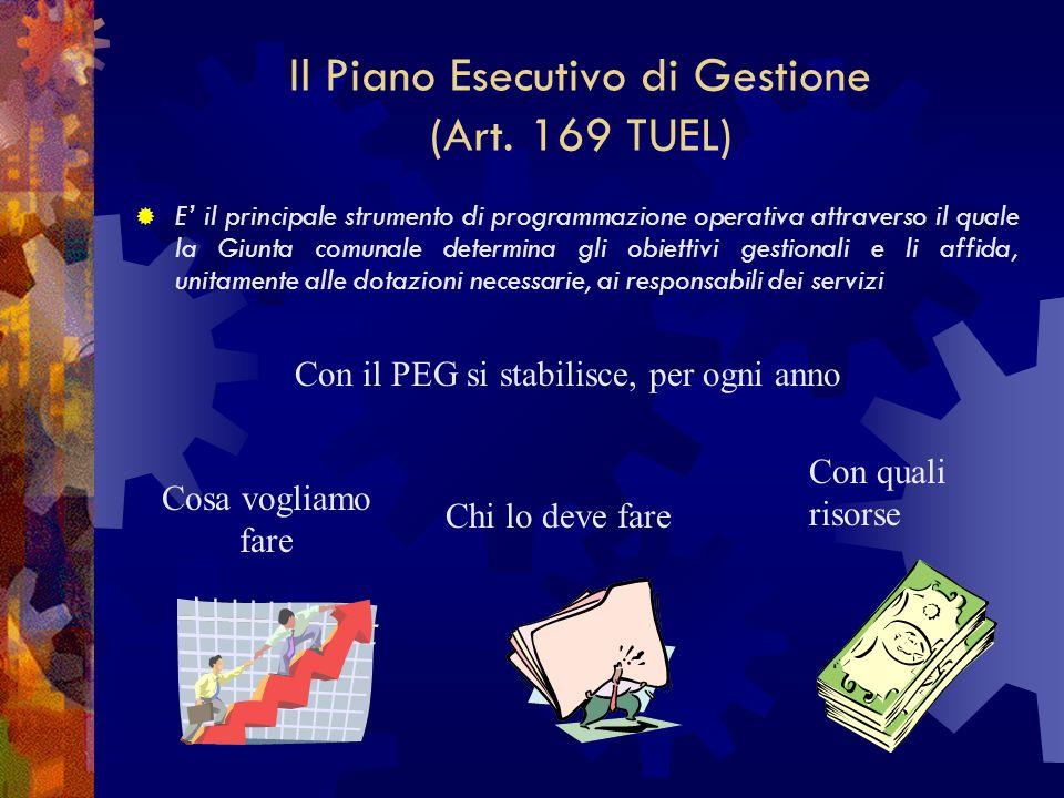 Il Piano Esecutivo di Gestione (Art. 169 TUEL)