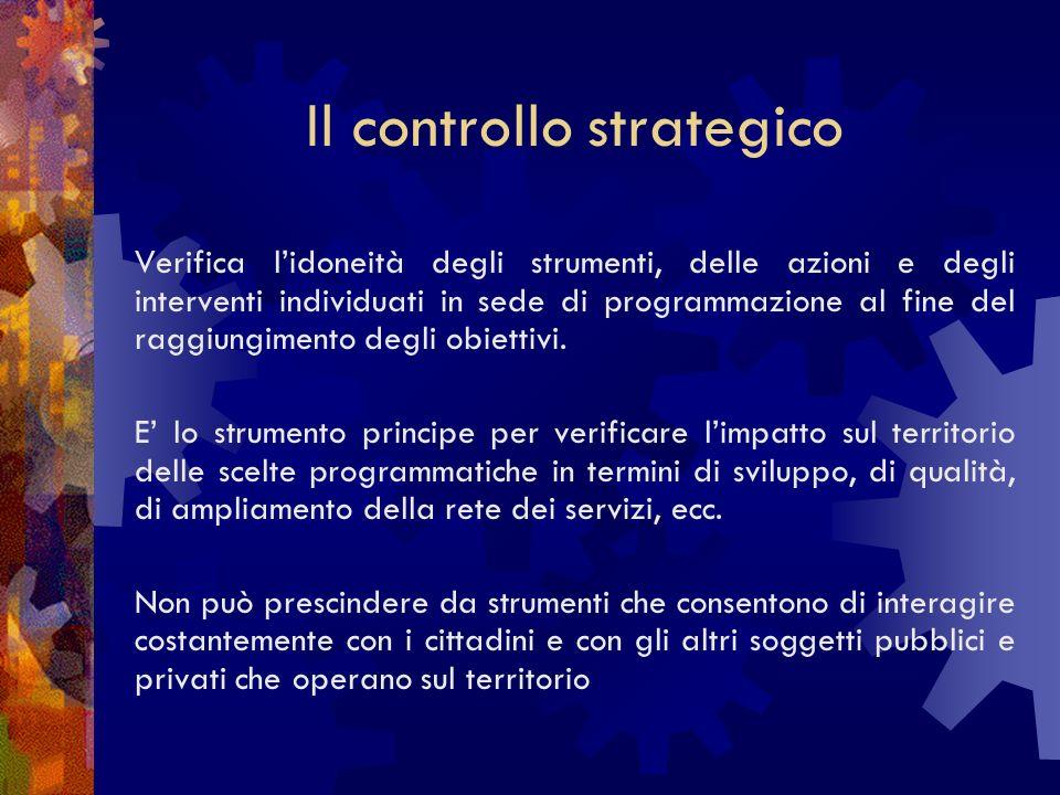 Il controllo strategico