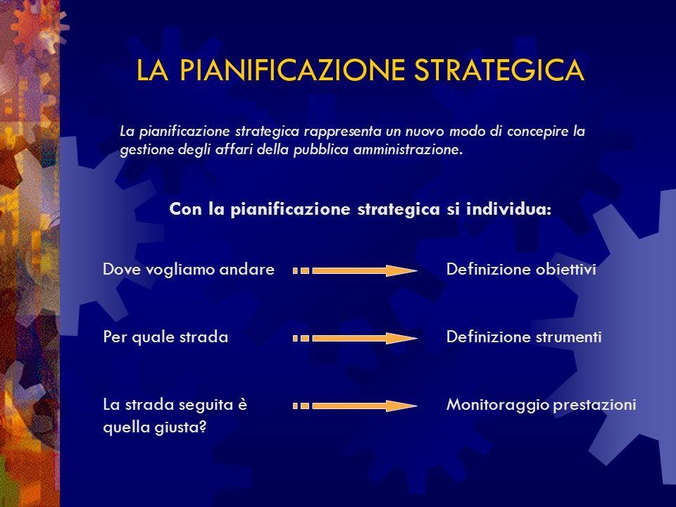 Con la pianificazione strategica si individua: