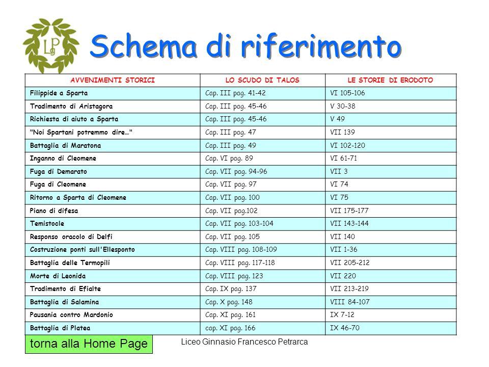 Liceo Ginnasio Francesco Petrarca