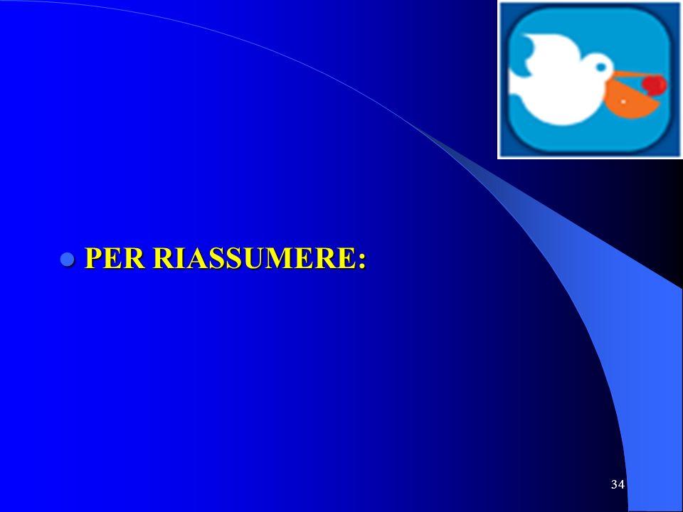 PER RIASSUMERE: