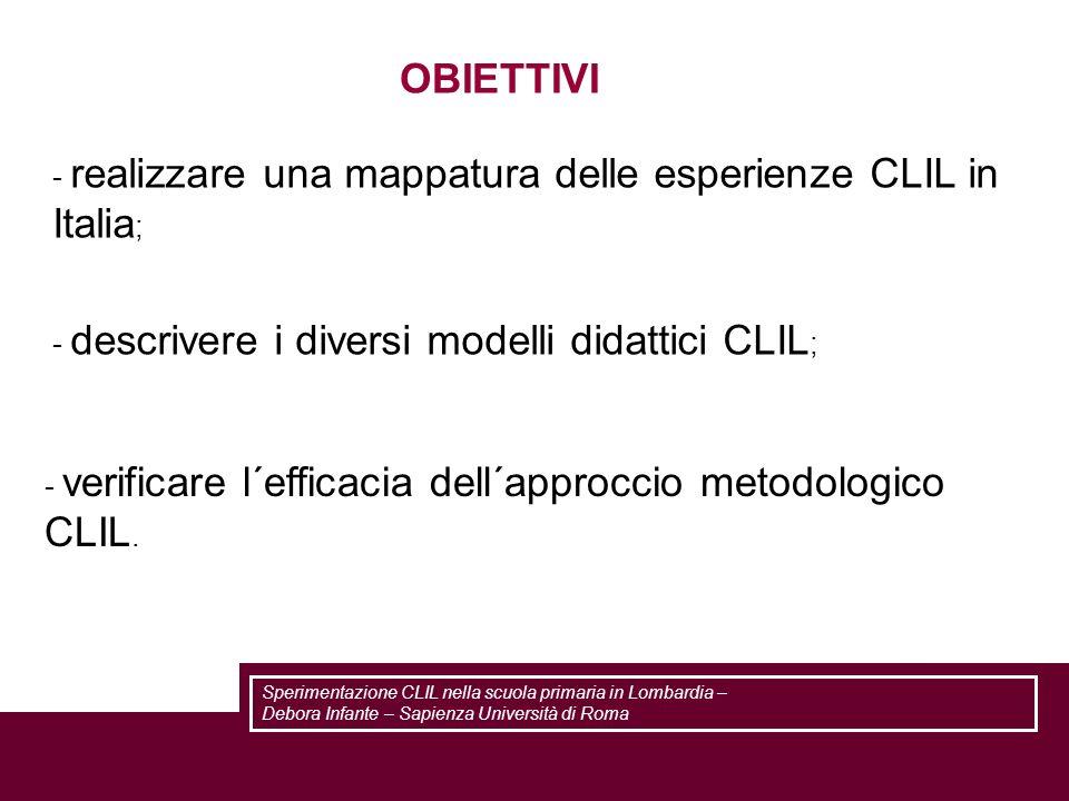 OBIETTIVI - realizzare una mappatura delle esperienze CLIL in Italia;