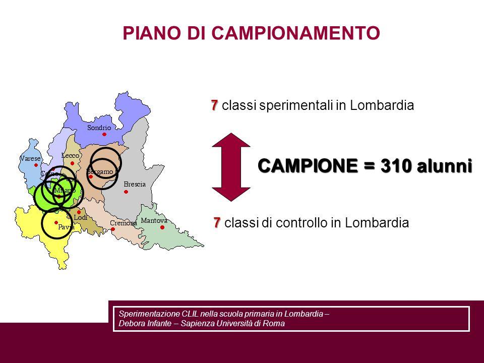 PIANO DI CAMPIONAMENTO
