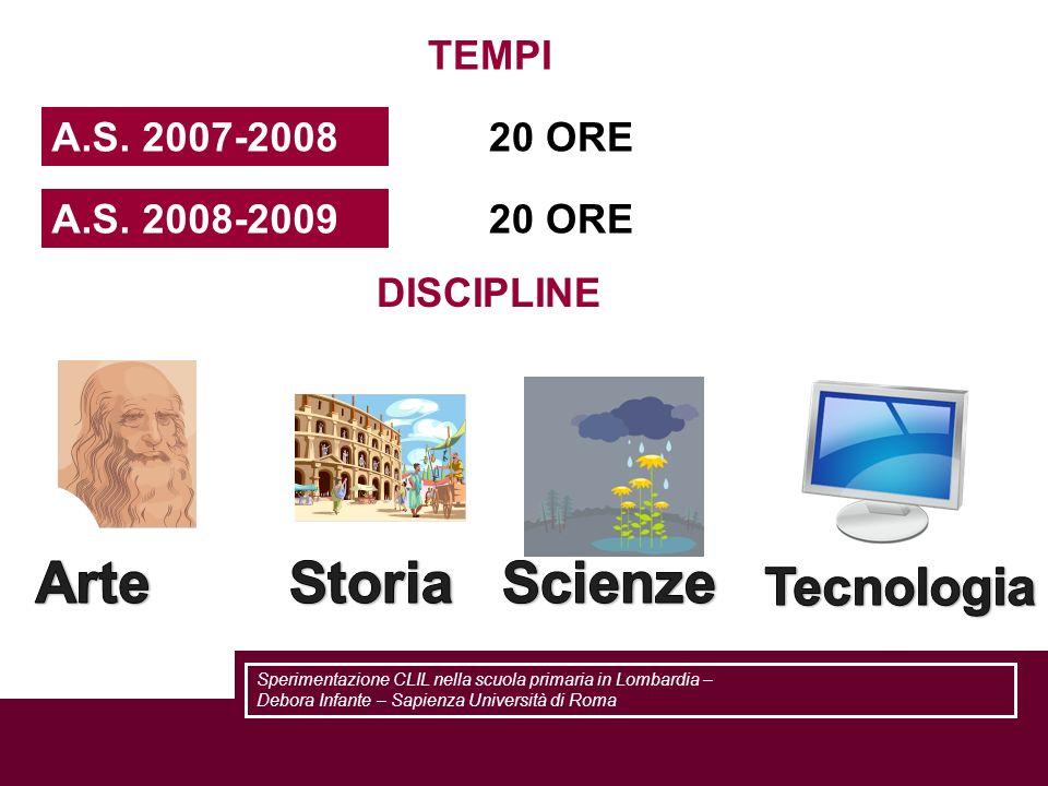 Arte Storia Scienze Tecnologia TEMPI A.S. 2007-2008 20 ORE