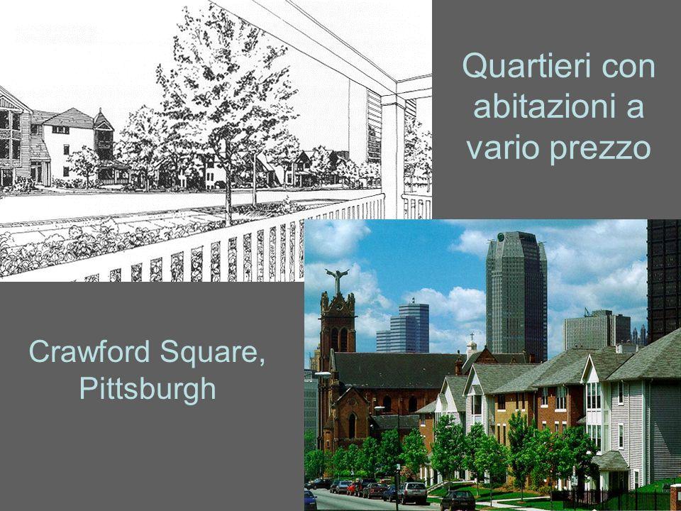 Quartieri con abitazioni a vario prezzo