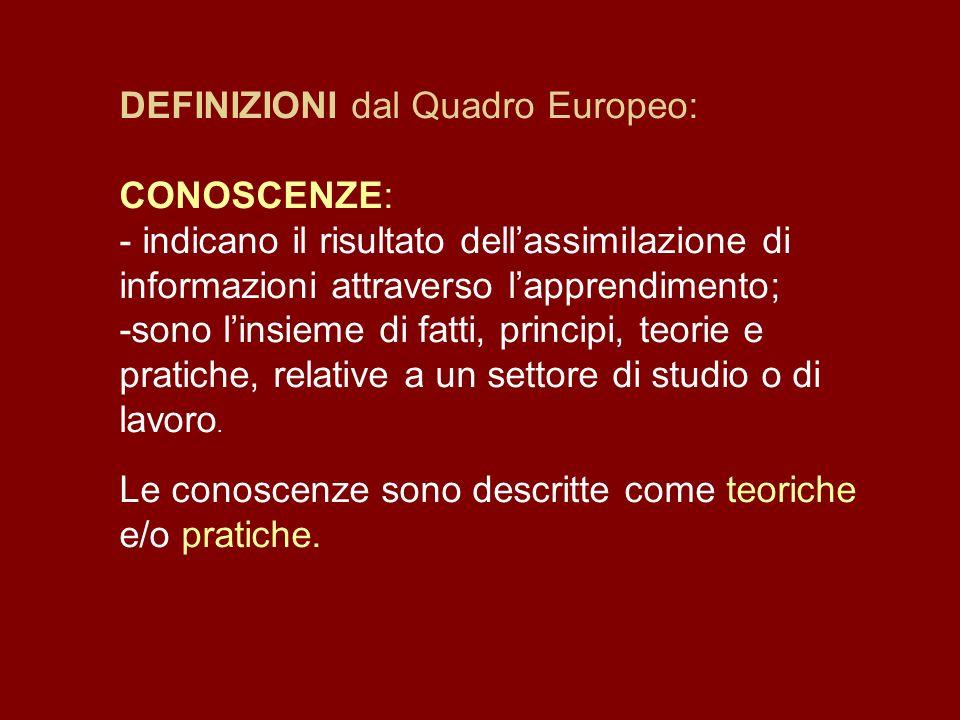 DEFINIZIONI dal Quadro Europeo: CONOSCENZE: - indicano il risultato dell'assimilazione di informazioni attraverso l'apprendimento; -sono l'insieme di fatti, principi, teorie e pratiche, relative a un settore di studio o di lavoro.
