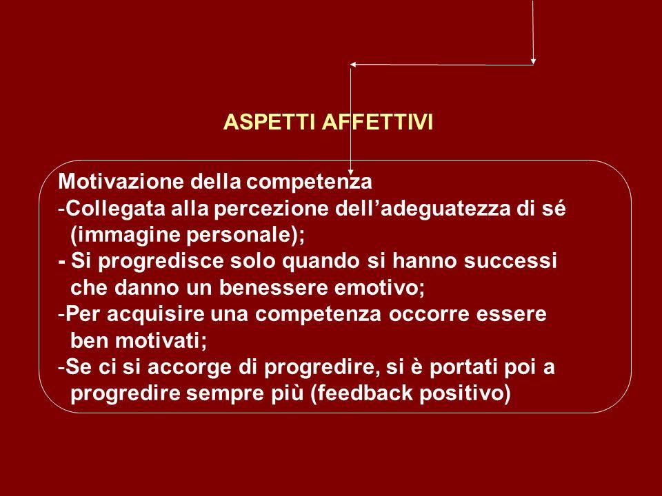 ASPETTI AFFETTIVI Motivazione della competenza. Collegata alla percezione dell'adeguatezza di sé. (immagine personale);