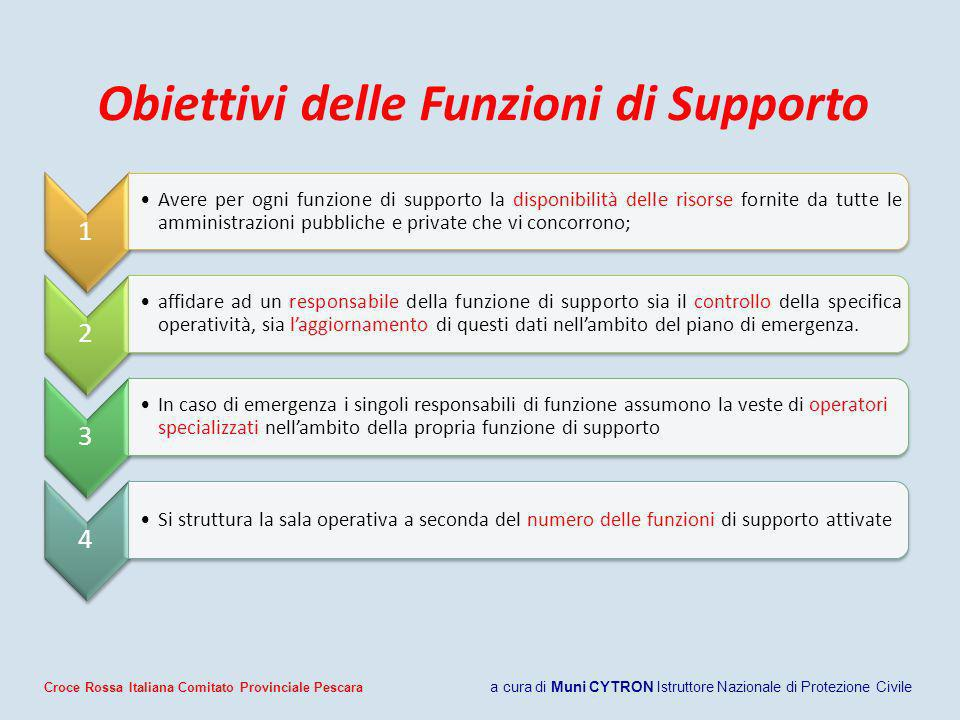 Obiettivi delle Funzioni di Supporto