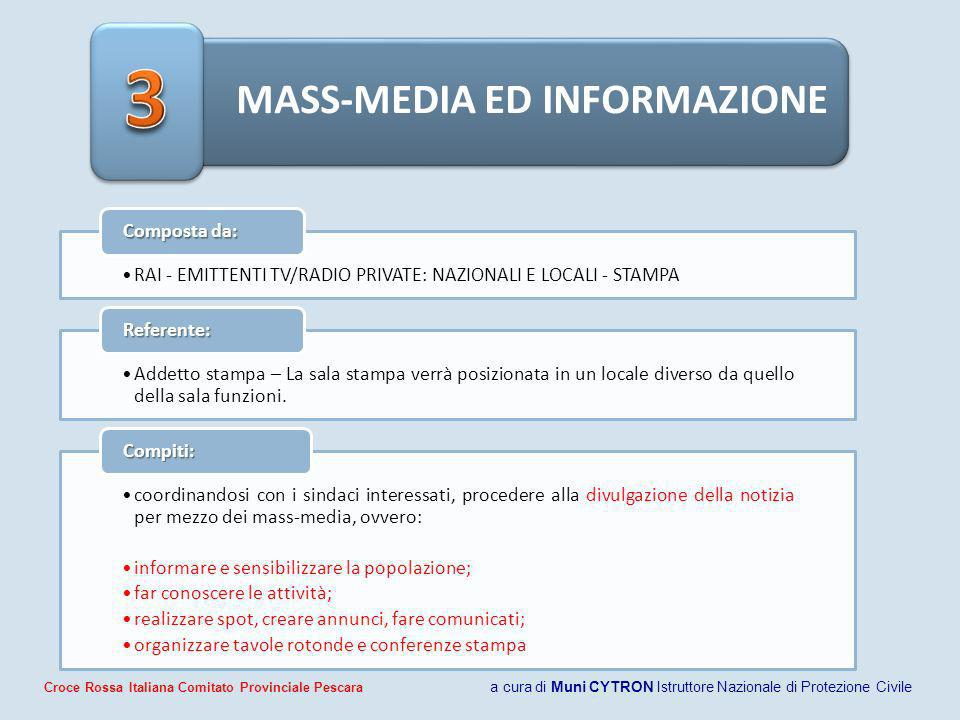 MASS-MEDIA ED INFORMAZIONE