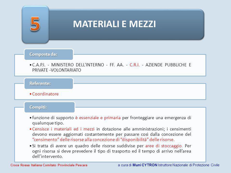 5 MATERIALI E MEZZI. Composta da: C.A.P.I. - MINISTERO DELL INTERNO - FF. AA. - C.R.I. - AZIENDE PUBBLICHE E PRIVATE -VOLONTARIATO.