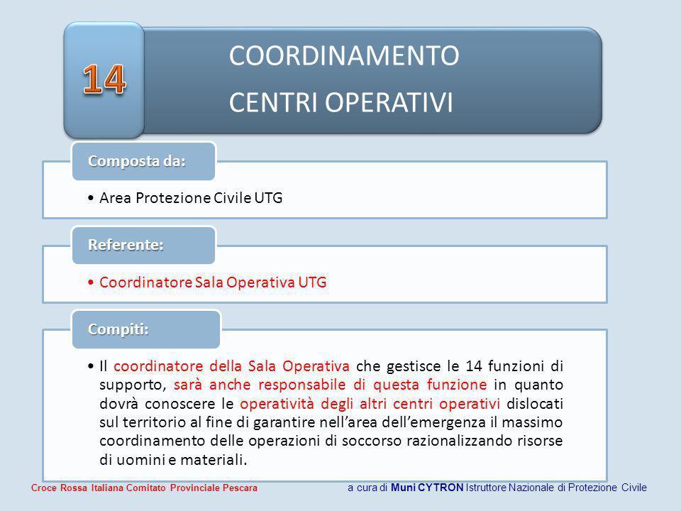 COORDINAMENTO CENTRI OPERATIVI