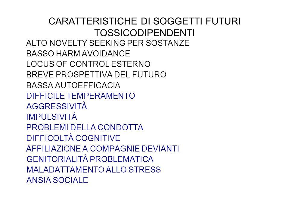 CARATTERISTICHE DI SOGGETTI FUTURI TOSSICODIPENDENTI