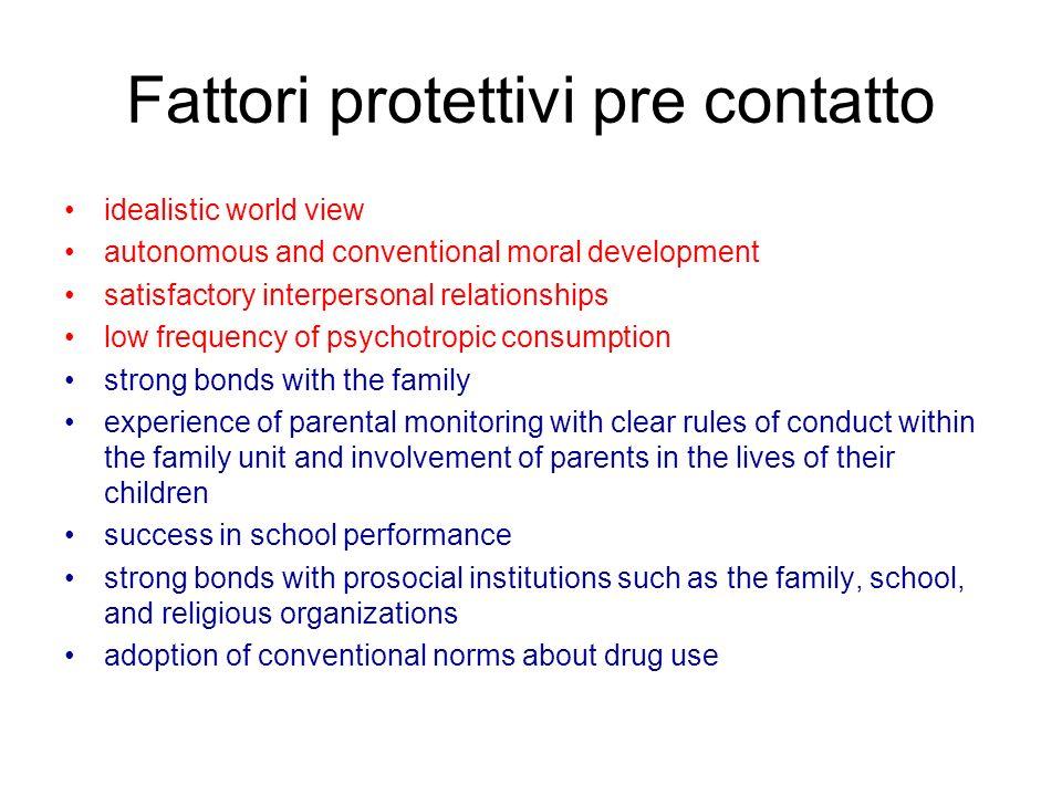 Fattori protettivi pre contatto