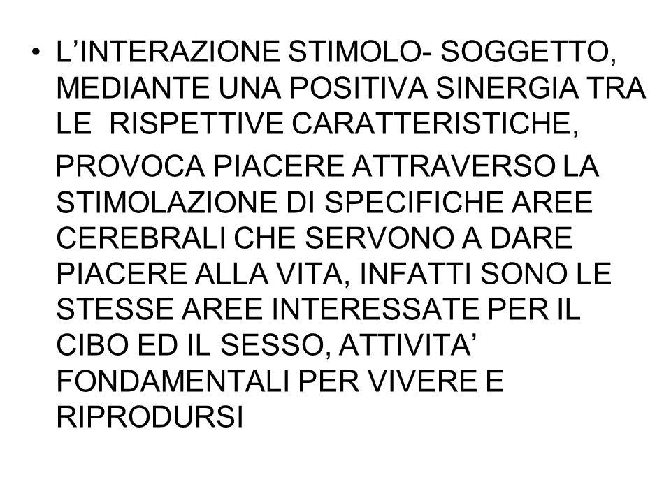 L'INTERAZIONE STIMOLO- SOGGETTO, MEDIANTE UNA POSITIVA SINERGIA TRA LE RISPETTIVE CARATTERISTICHE,