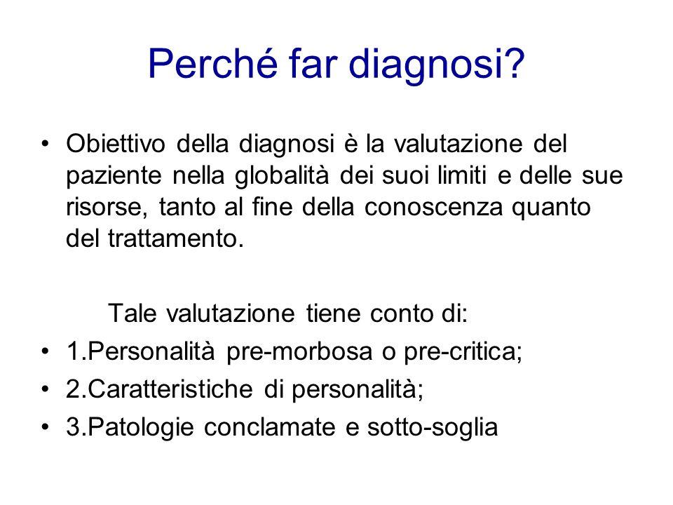 Perché far diagnosi