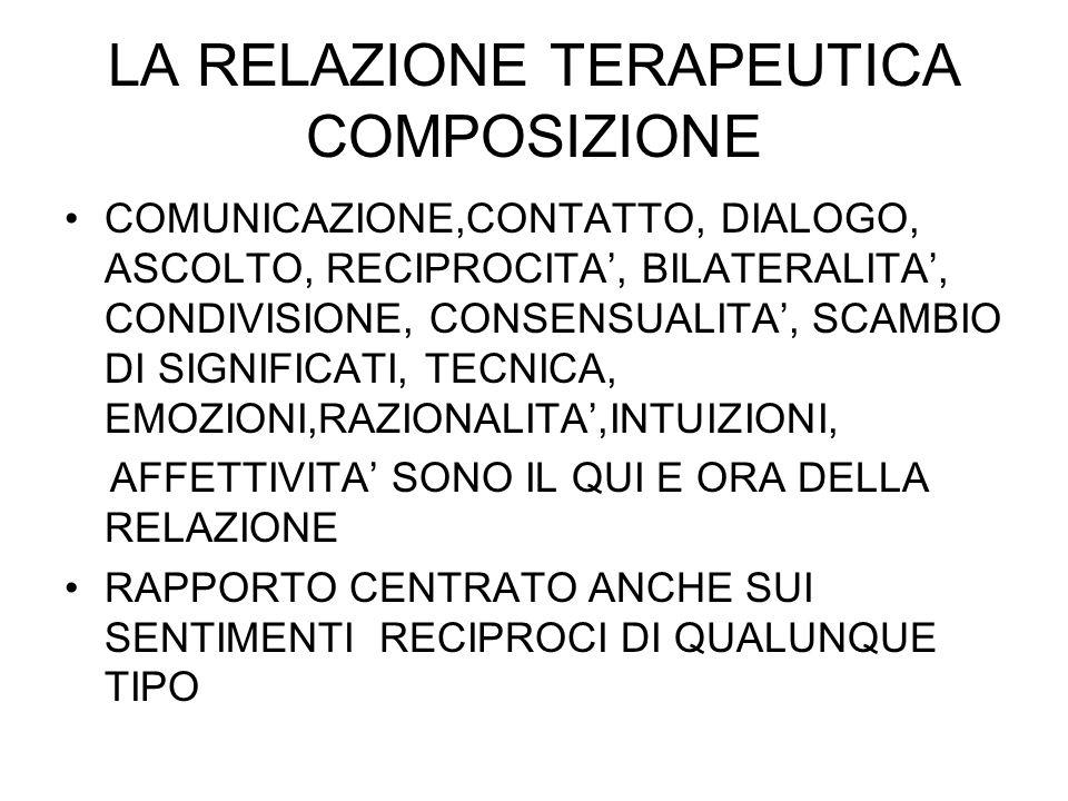 LA RELAZIONE TERAPEUTICA COMPOSIZIONE