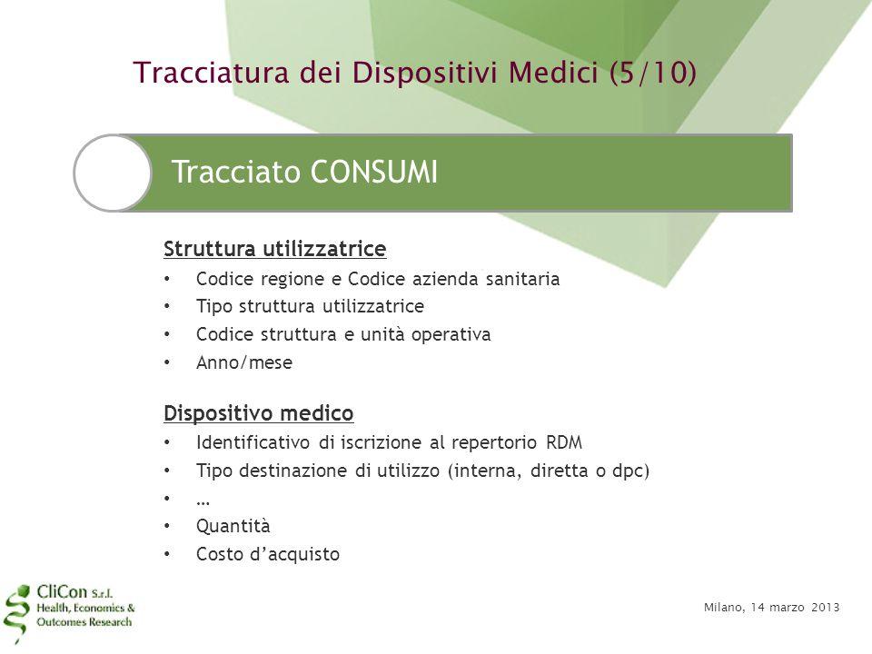 Tracciatura dei Dispositivi Medici (5/10)