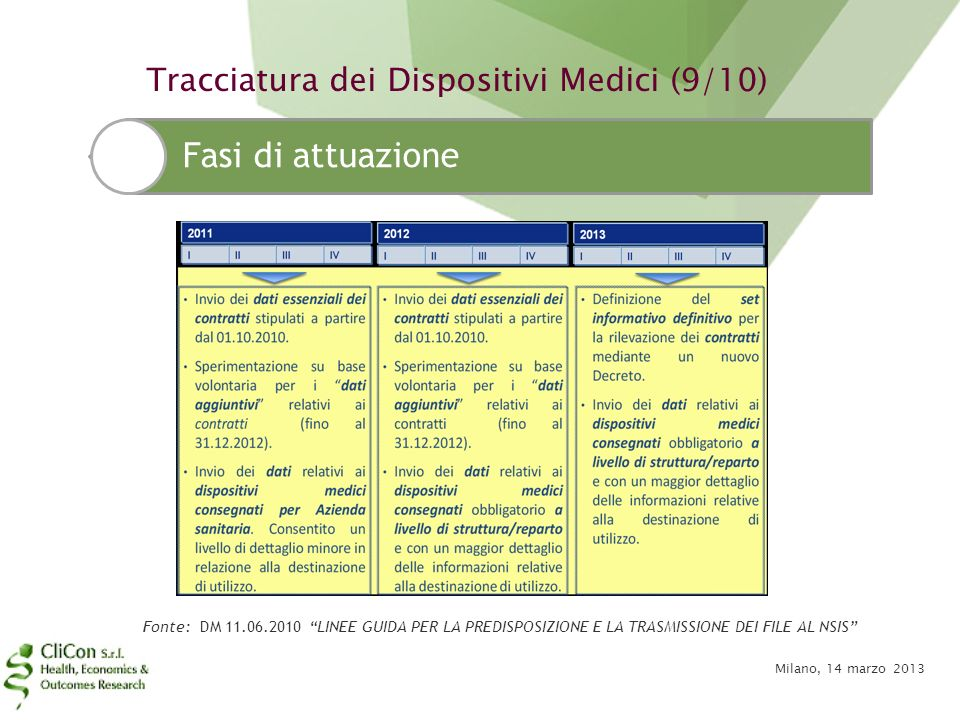 Tracciatura dei Dispositivi Medici (9/10)