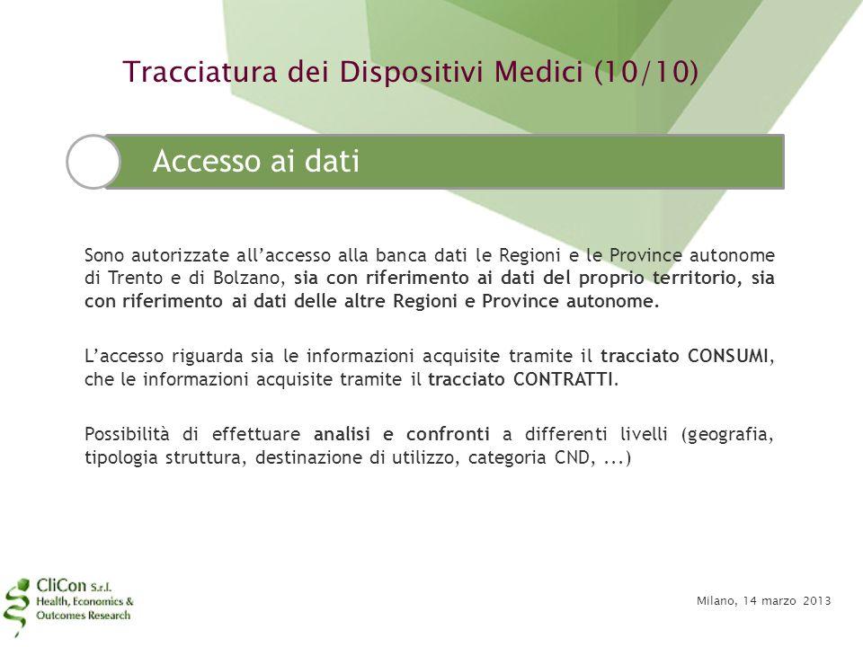 Tracciatura dei Dispositivi Medici (10/10)