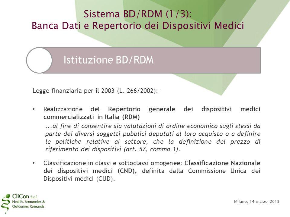 Sistema BD/RDM (1/3): Banca Dati e Repertorio dei Dispositivi Medici