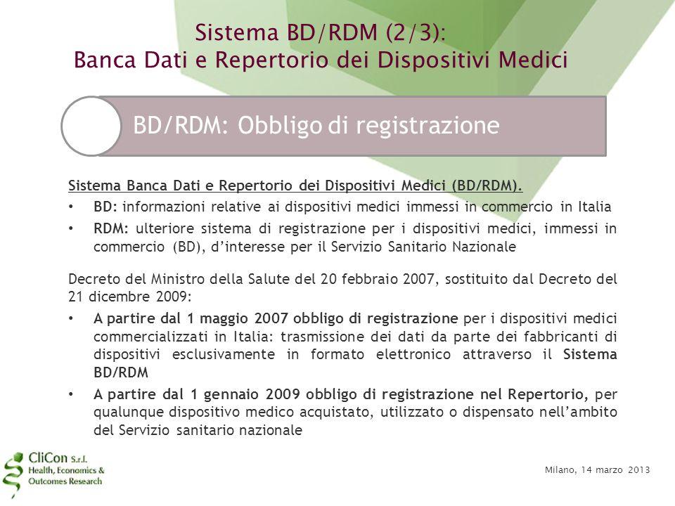 Sistema BD/RDM (2/3): Banca Dati e Repertorio dei Dispositivi Medici