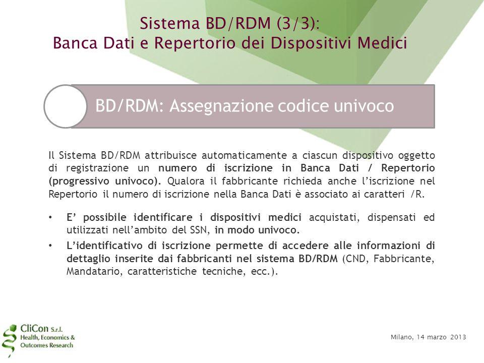 Sistema BD/RDM (3/3): Banca Dati e Repertorio dei Dispositivi Medici