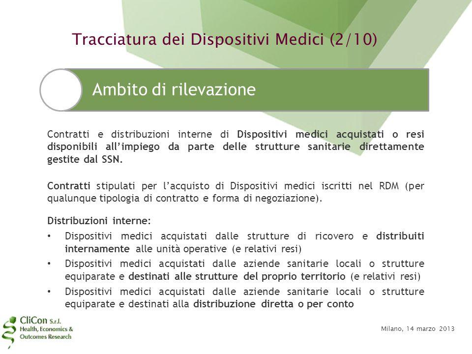 Tracciatura dei Dispositivi Medici (2/10)